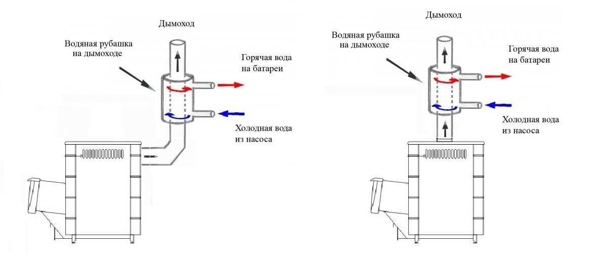 Теплообменник для банной печи: как собрать его своими руками?