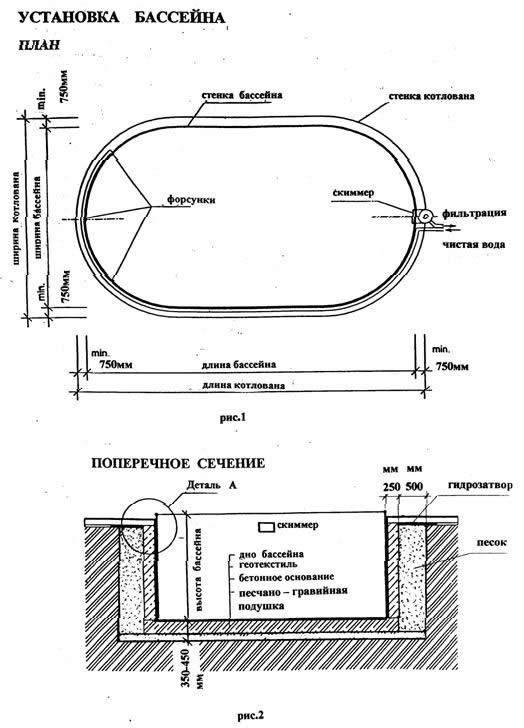 Строительство бассейна из полипропилена своими руками - практичная альтернатива традиционным бетонным бассейнам