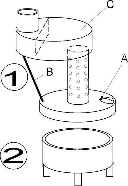 Куда девать отработанные масла: печь буржуйка (вьюшка) своими руками