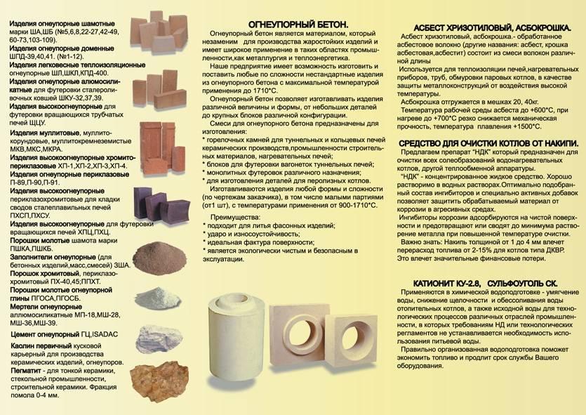 Шамотная глина: способ применения