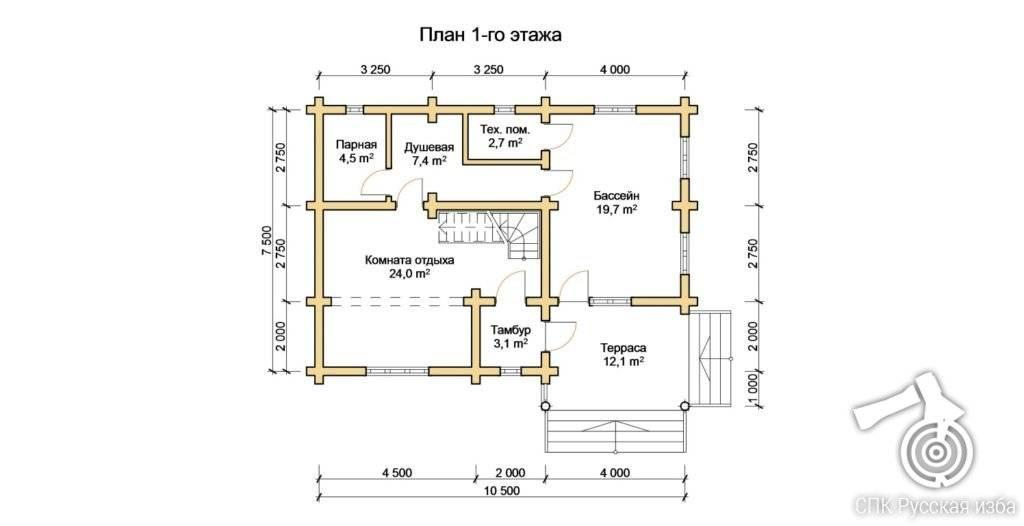 Какой проект бани из пеноблока выбрать – от планирования до строительства