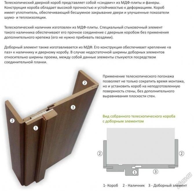 Установка доборов на межкомнатные двери (32 фото): как поставить своими руками на входную модель, чем крепить телескопические элементы
