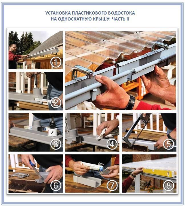 Как установить водостоки если крыша уже покрыта: информация от специалиста