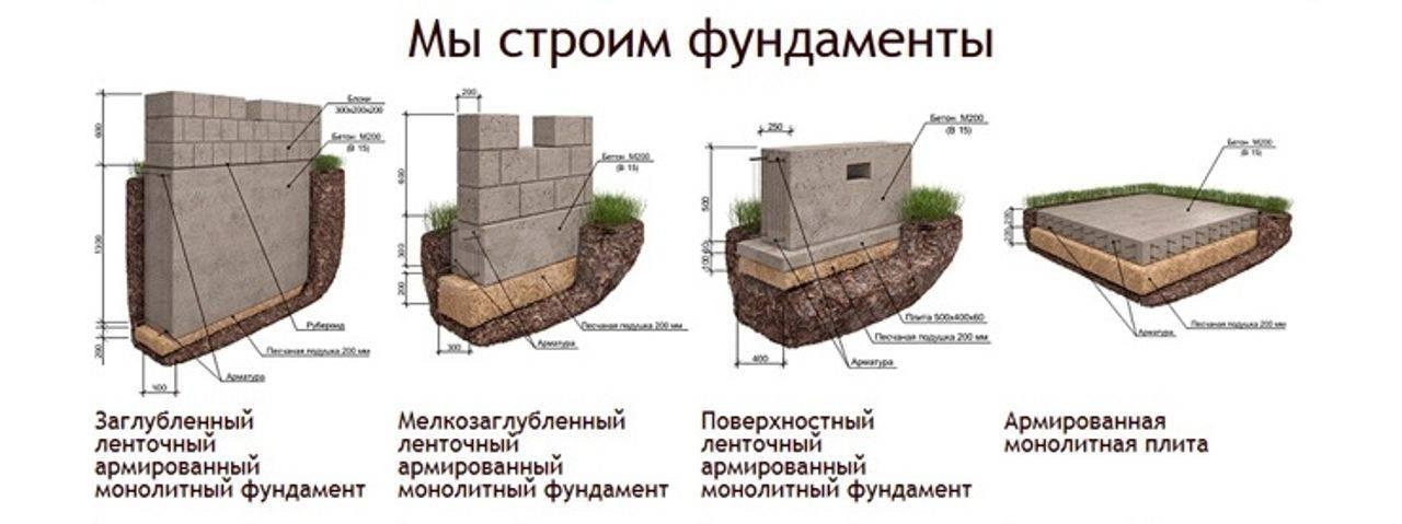 Цемент какой марки лучше использовать для заливки фундамента