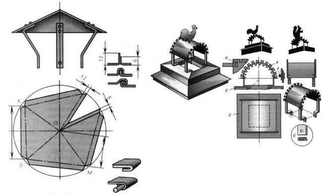 Колпак на трубу дымохода своими руками: чертежи, пошаговая инструкция по изготовлению