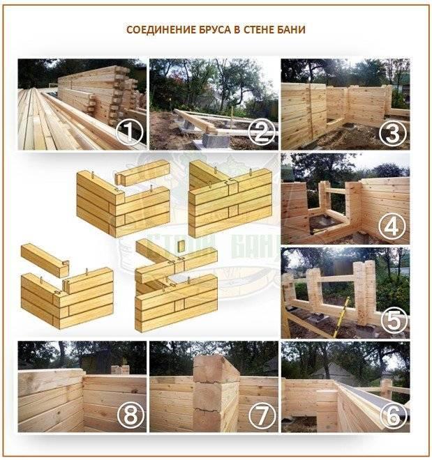 Строительство и особенности деревянных бань