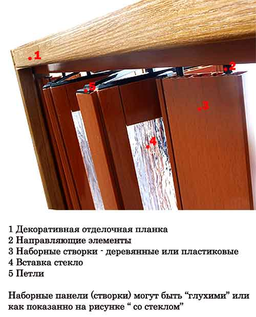 Как устанавливается дверь гармошка