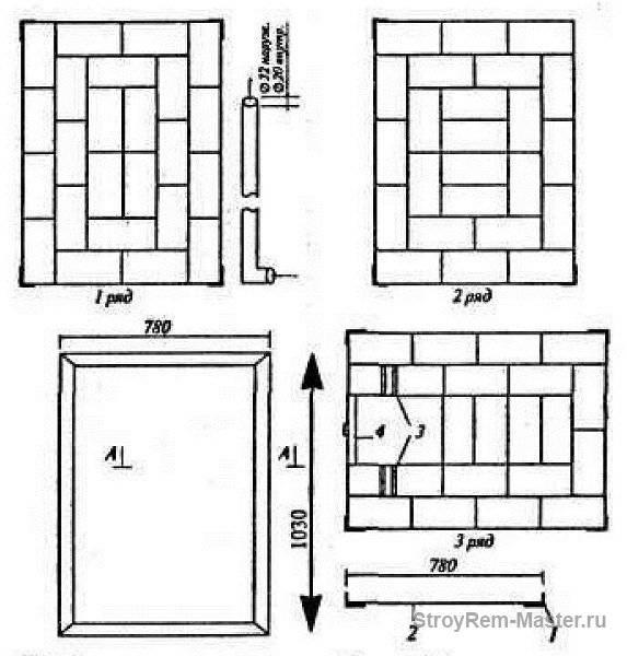 Кирпичная печь для бани своими руками: порядовка, схема и размеры c фото