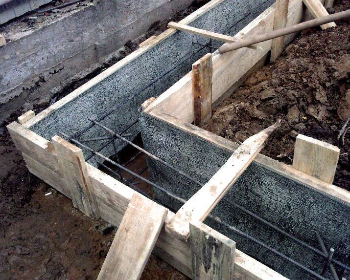 Фундамент для бани: как сделать своими руками - строительство и ремонт