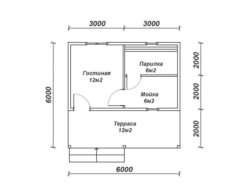Оптимальный размер бани: какой он должен быть