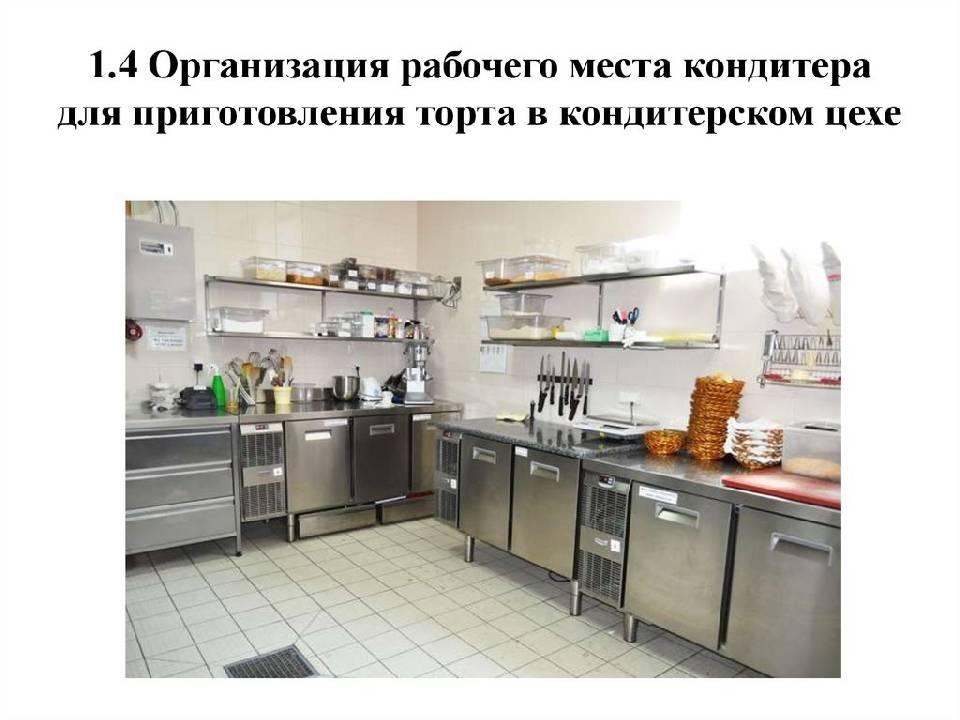 Правильная организация пространства на кухне