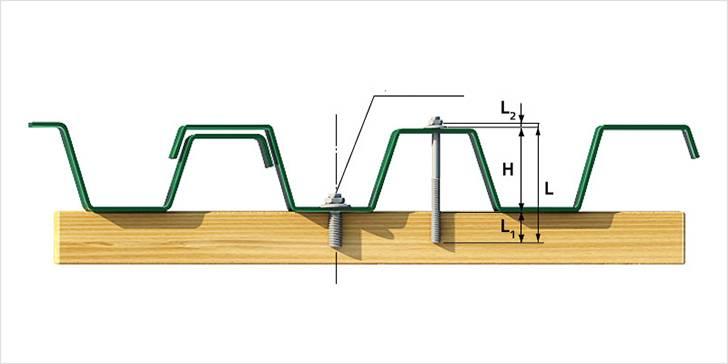 Как правильно крепить профнастил на крышу саморезами — инструкция
