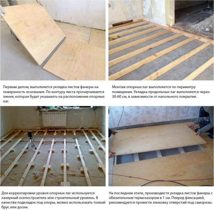 Выравнивание деревянного пола фанерой и специальными смесями