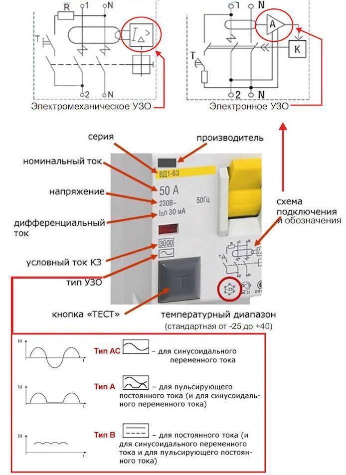 Маркировка автоматических выключателей - советы электрика - electro genius