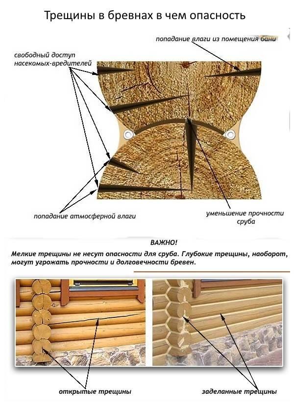 Чем заделать трещины в брусе и в бревнах сруба