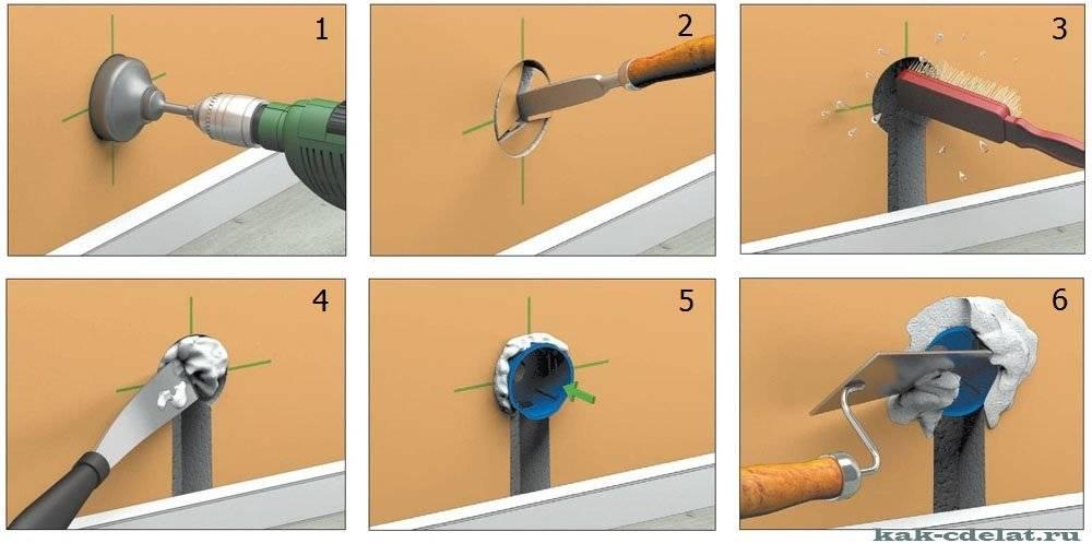 Как своими руками установить подрозетник для гипсокартона — расстояние между точками и варианты крепления коронки