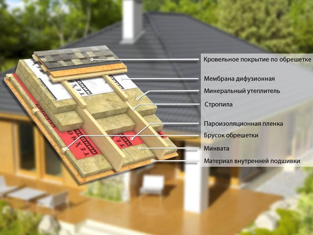 Как утеплить крышу бани своими руками: как правильно сделать утепление, чем лучше утеплить, технология