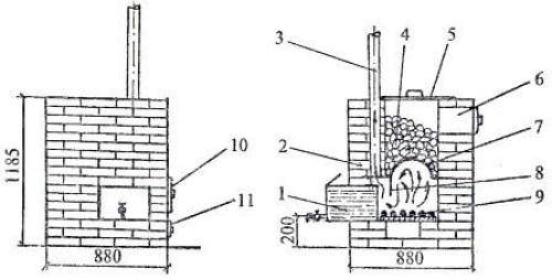 Банная печь из трубы (59 фото): делаем своими руками из 530 трубы, схемы, чертежи и размеры самодельной горизонтальной печи