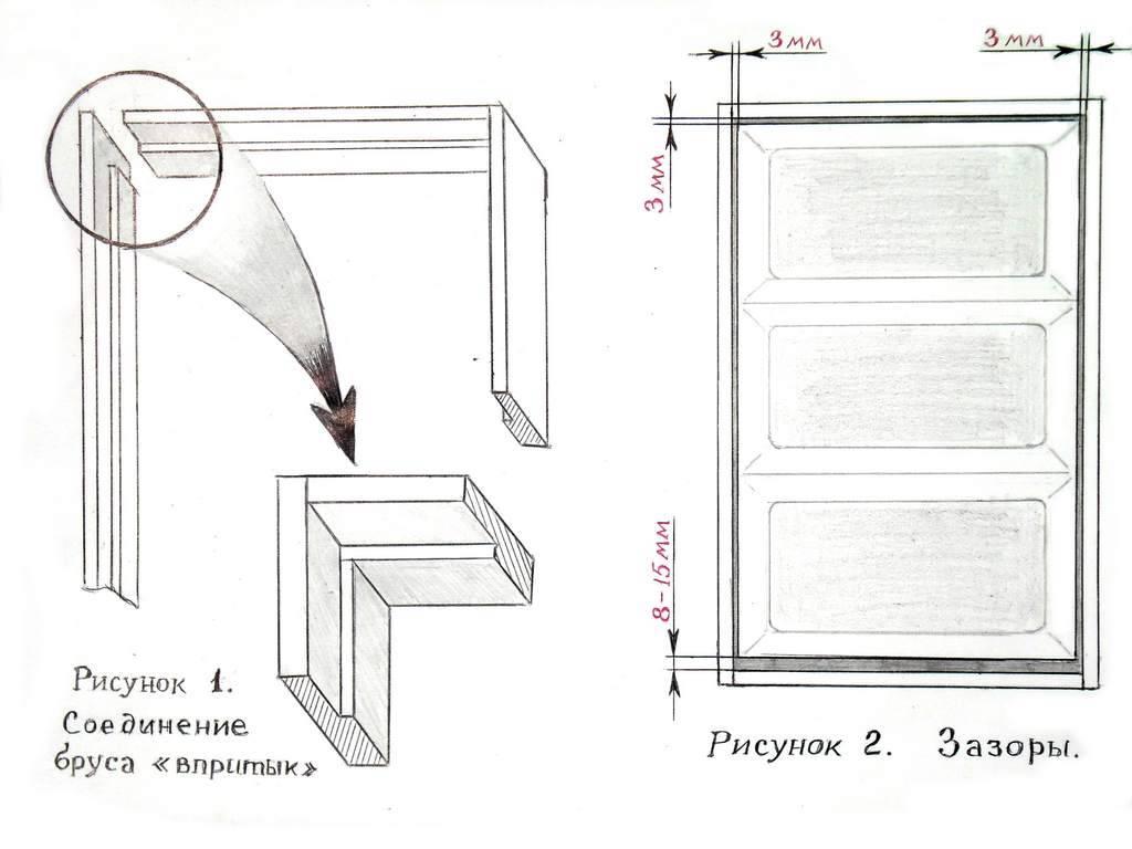 Установка межкомнатной двери своими руками: пошаговая инструкция как правильно это сделать и что нужно для этого