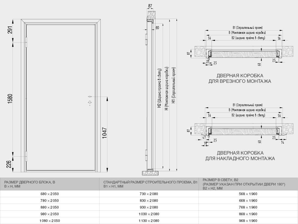 Стандартные размеры межкомнатных дверей: проем, коробка, полотно