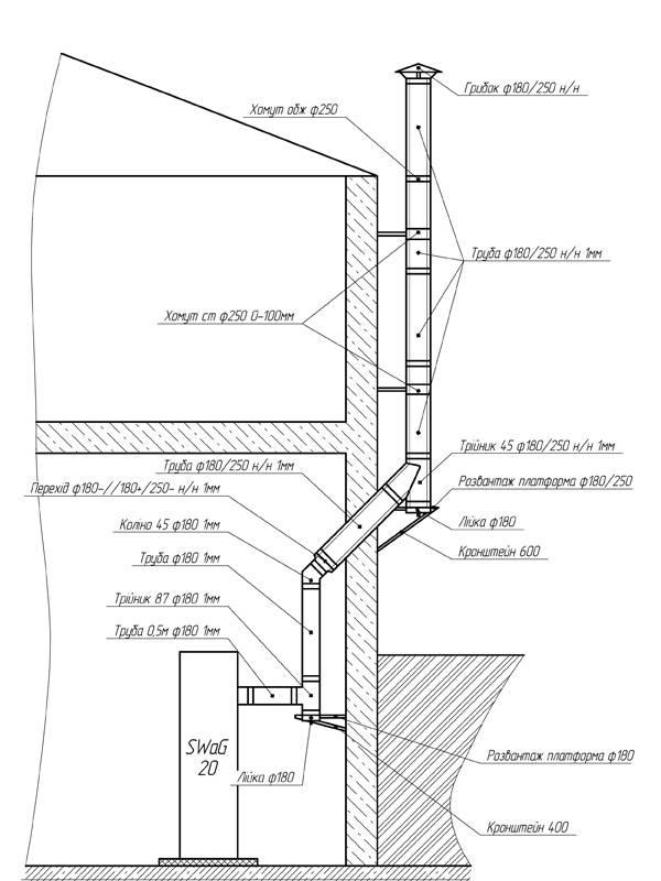 Дымоход своими руками — подробное описание как и из чего построить эффективны дымоход (110 фото)
