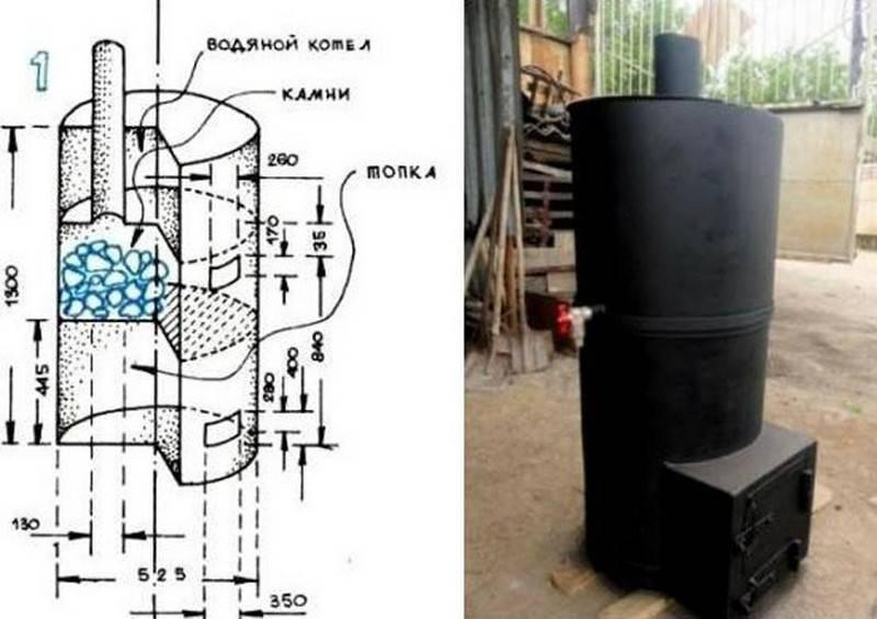 Горизонтальная банная печь из трубы своими руками