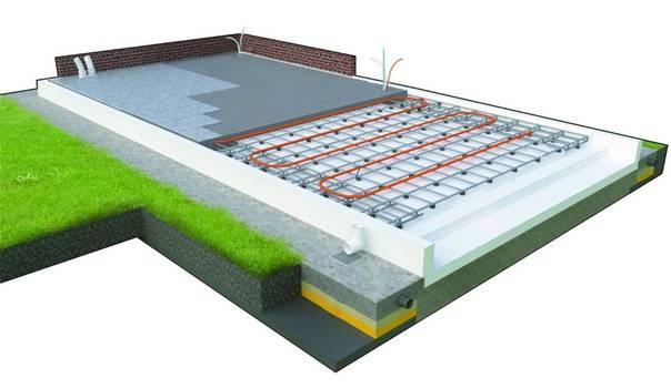 Утепление плиты фундамента: стоит ли утеплять монолитное плитное основание, какой утеплитель выбрать для теплоизоляции фундаментной основы по периметру?