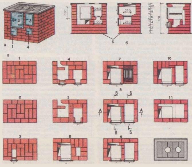 Печь для садового домика: порядовка, этапы работ, материалы