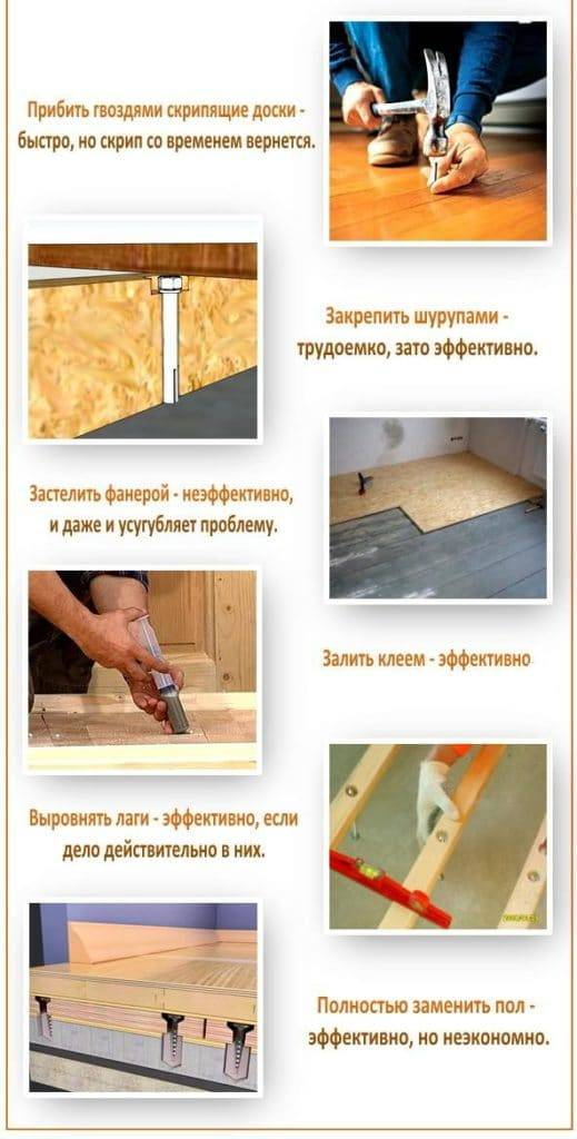 Ремонт деревянного пола в квартире и частном доме: устраняем изъяны самостоятельно