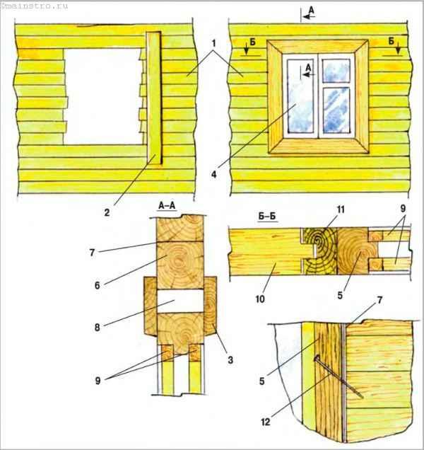 Деревянные окна для бани: технология монтажа своими руками