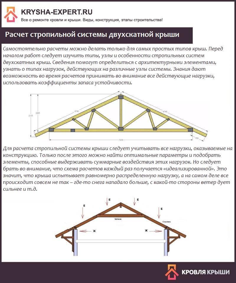 Стропильная система двухскатной крыши: расчет, чертежи и видео-инструкция