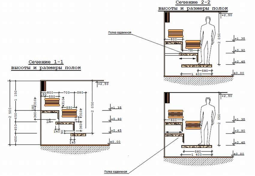 Оптимальные размеры бани: ширина и высота идеальной парилки