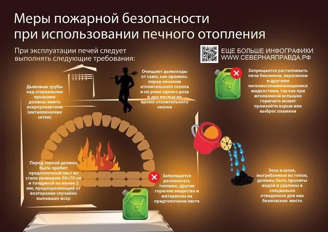 Правила эксплуатации печей: как правильно, чем и сколько топить печь, как сделать искрогаситель