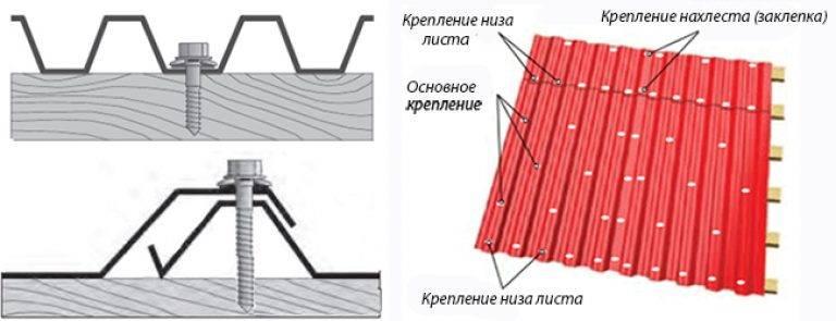 Как крепить профнастил на крыше - все о креплении профлиста на кровле