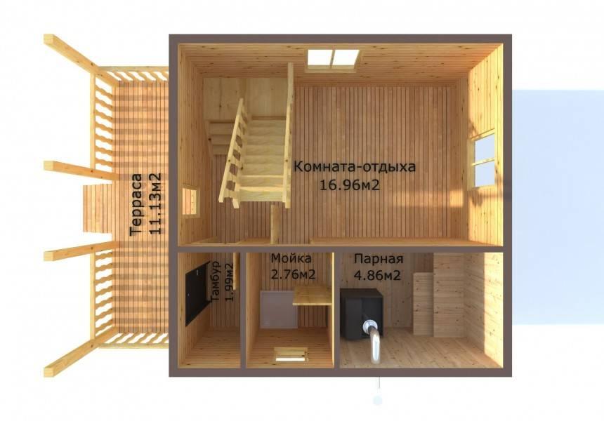 Как сделать второй этаж в частном доме под крышей с минимальными рисками и затратами