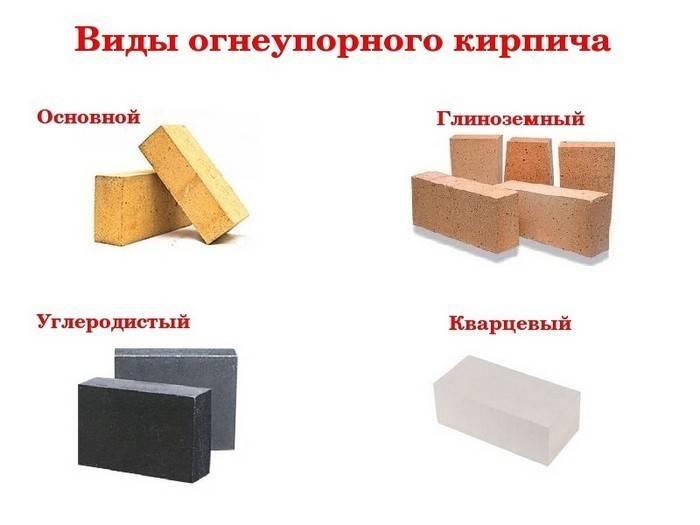 Размер печного кирпича: вес и характеристики витебского, стандарт красного огнеупорного для печи