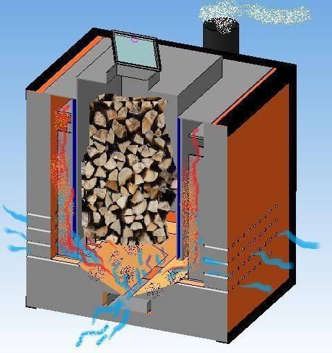 Какая печь для бани лучше дровяная или электрическая: сравнение моделей