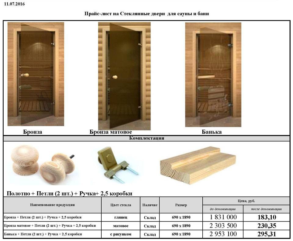 Дверь в парилку размер - строим баню или сауну