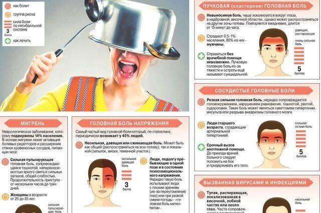 Что делать, если голова болит и тошнит? | компетентно о здоровье на ilive