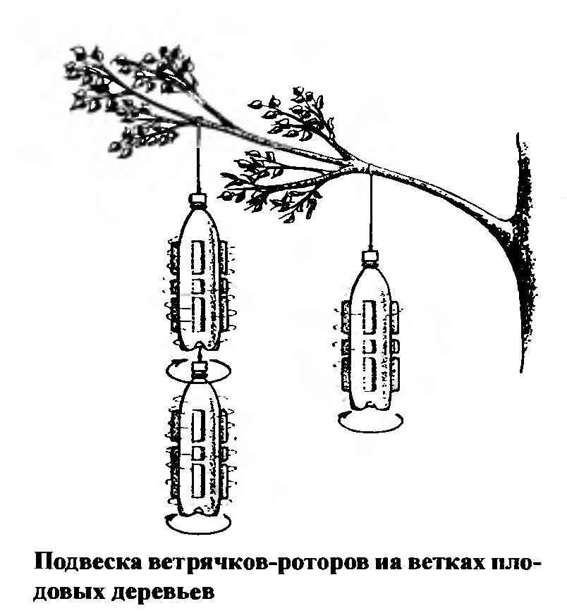 Ветряк из бутылки своими руками. как сделать флюгер своими руками из пластиковой бутылки. какая форма лопасти является оптимальной