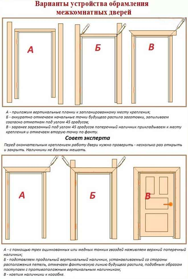 Как установить доборы на входные двери самостоятельно – пошаговая инструкция