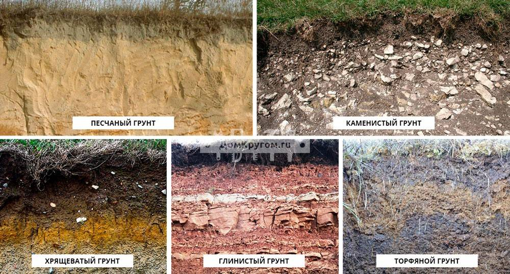 Виды и тип грунта для фундамента: как его определить, свойства и особенности почвы в строительстве