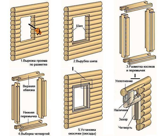 Пошаговая установка деревянного окна в бане своими руками