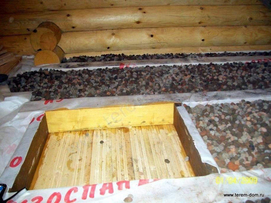 Чем утеплить крышу бани своими руками, технология и последовательность монтажа