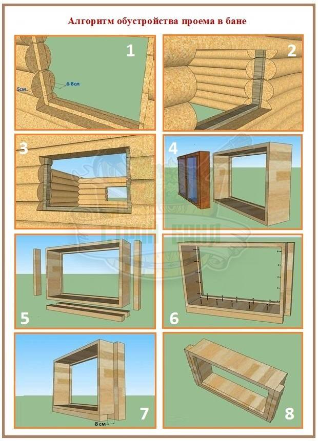 Проектирование дверных и оконных проемов для бревенчатой и брусовой бани