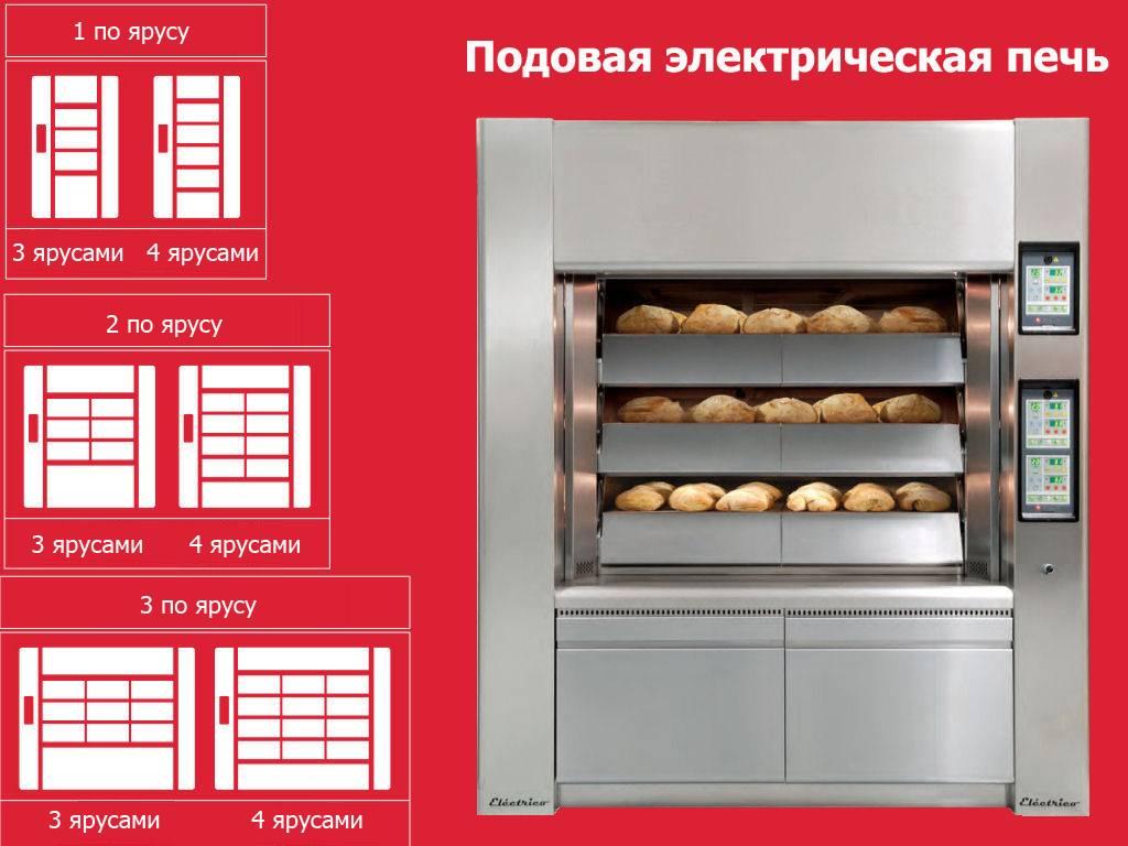 Виды печей для дома: классификация и обзор оборудования от лучших производителей