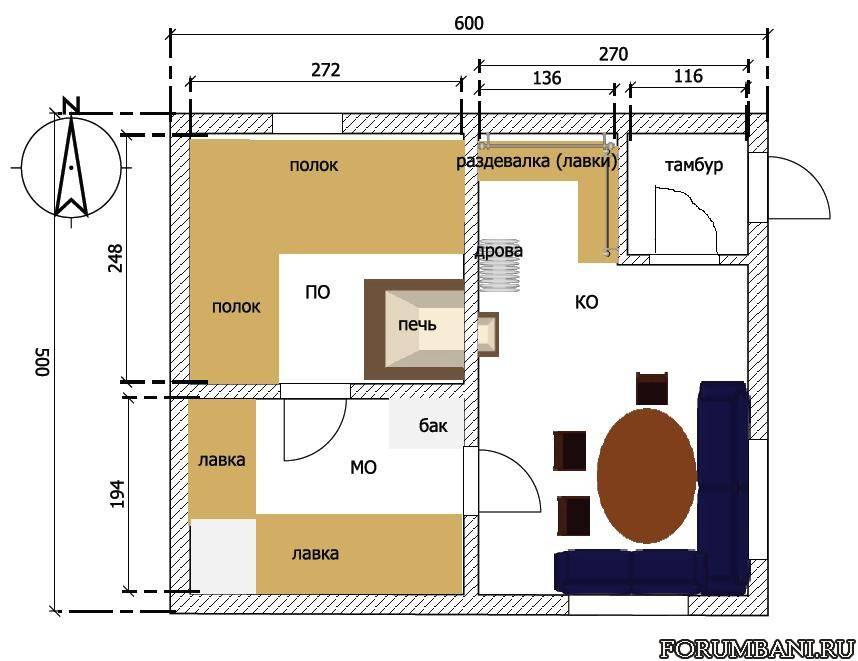 Строительство бани - моменты, которые нужно учесть при возведении строения