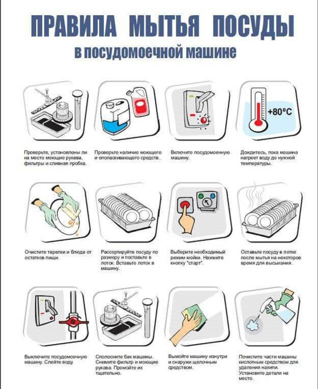 Как правильно париться в русской бане: 5 основных этапов и множество полезных секретов