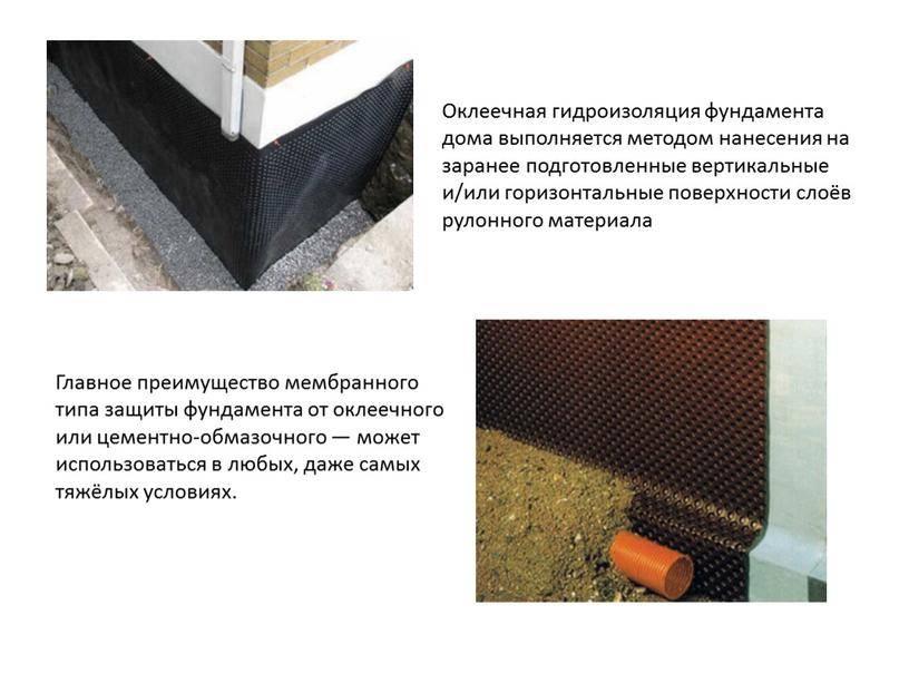 Технология устройства защиты фундамента от воды