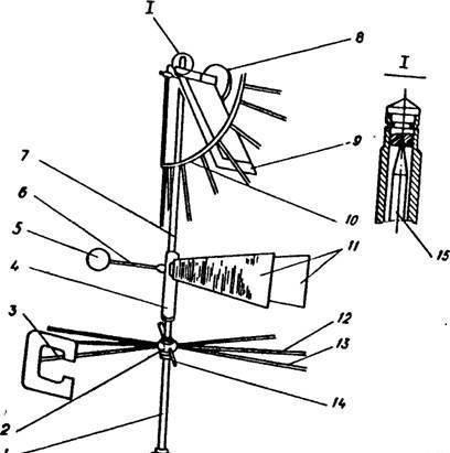 Как изготовить флюгеры своими руками - чертежи, какой лучше сделать с пропеллером или вертушка, смотрите на фото +видео